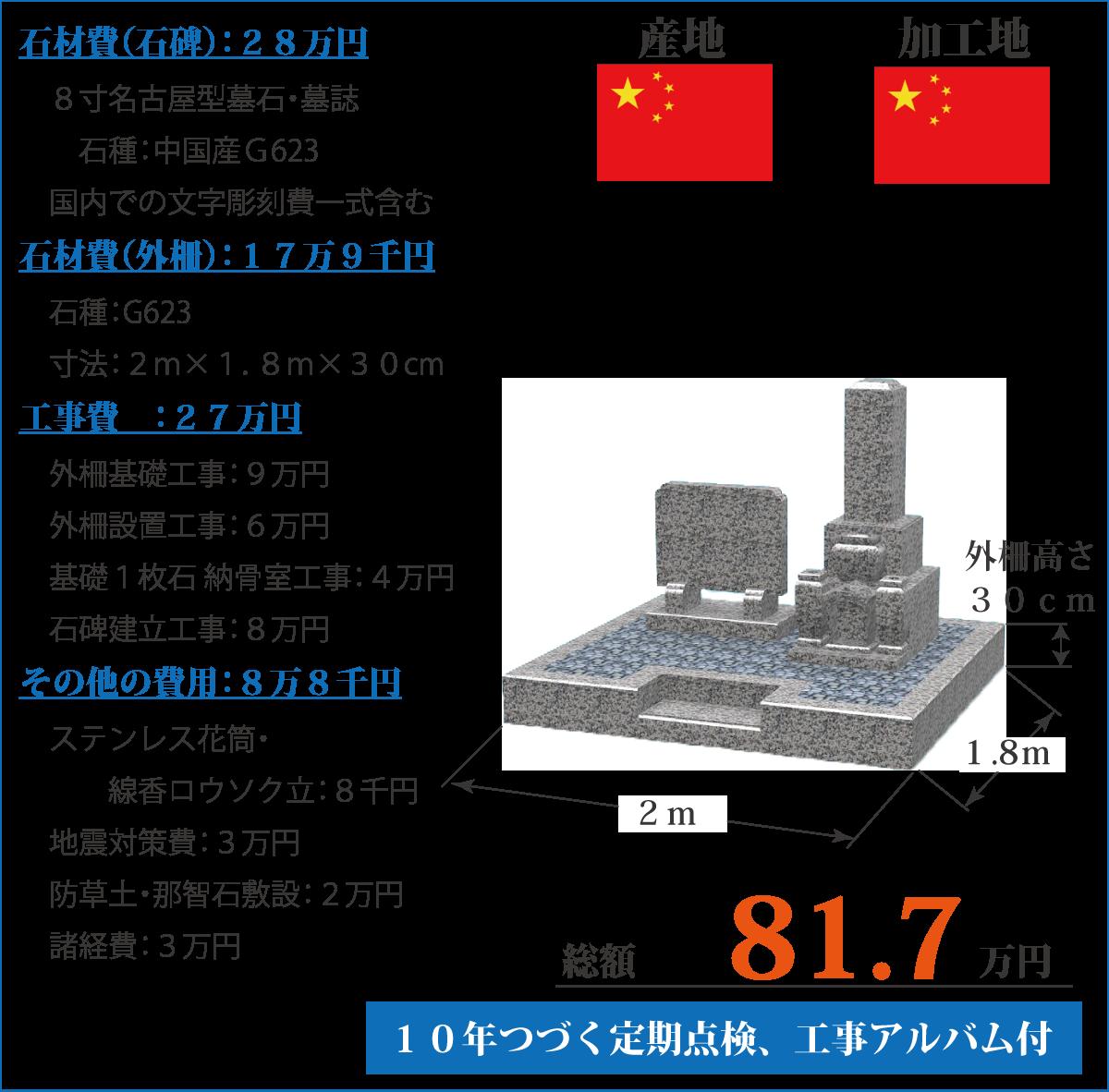 中国産G623外柵墓誌セットのお墓
