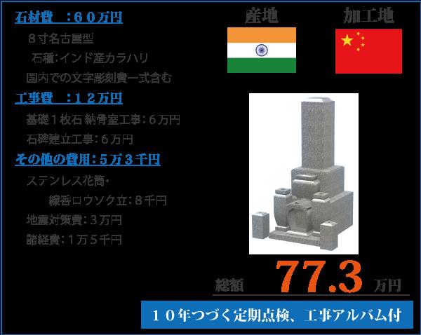 インド産カラハリ外柵なしの価格