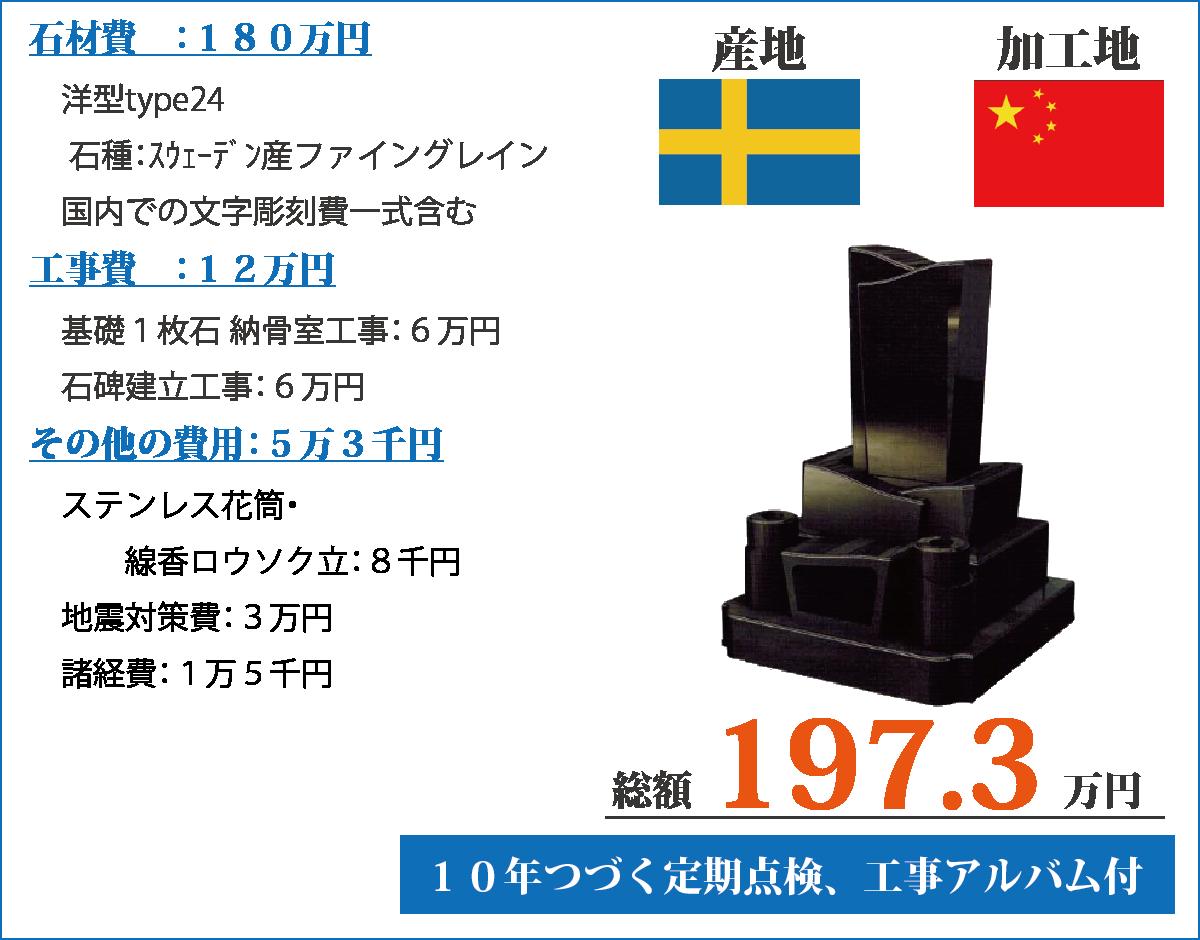 洋型Type24:スウェーデン産ファイングレイン