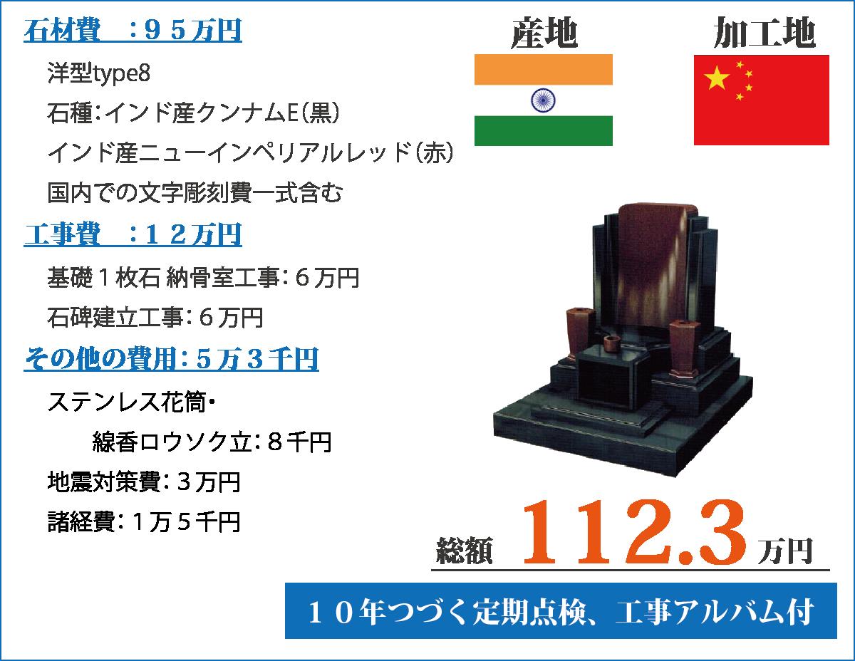 洋型Type8:インド産クンナムE