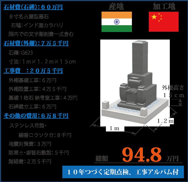 インド産カラハリ外柵セットの価格