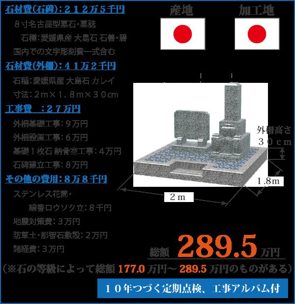 愛媛県産 大島石 石善・碧 墓誌・外柵セット