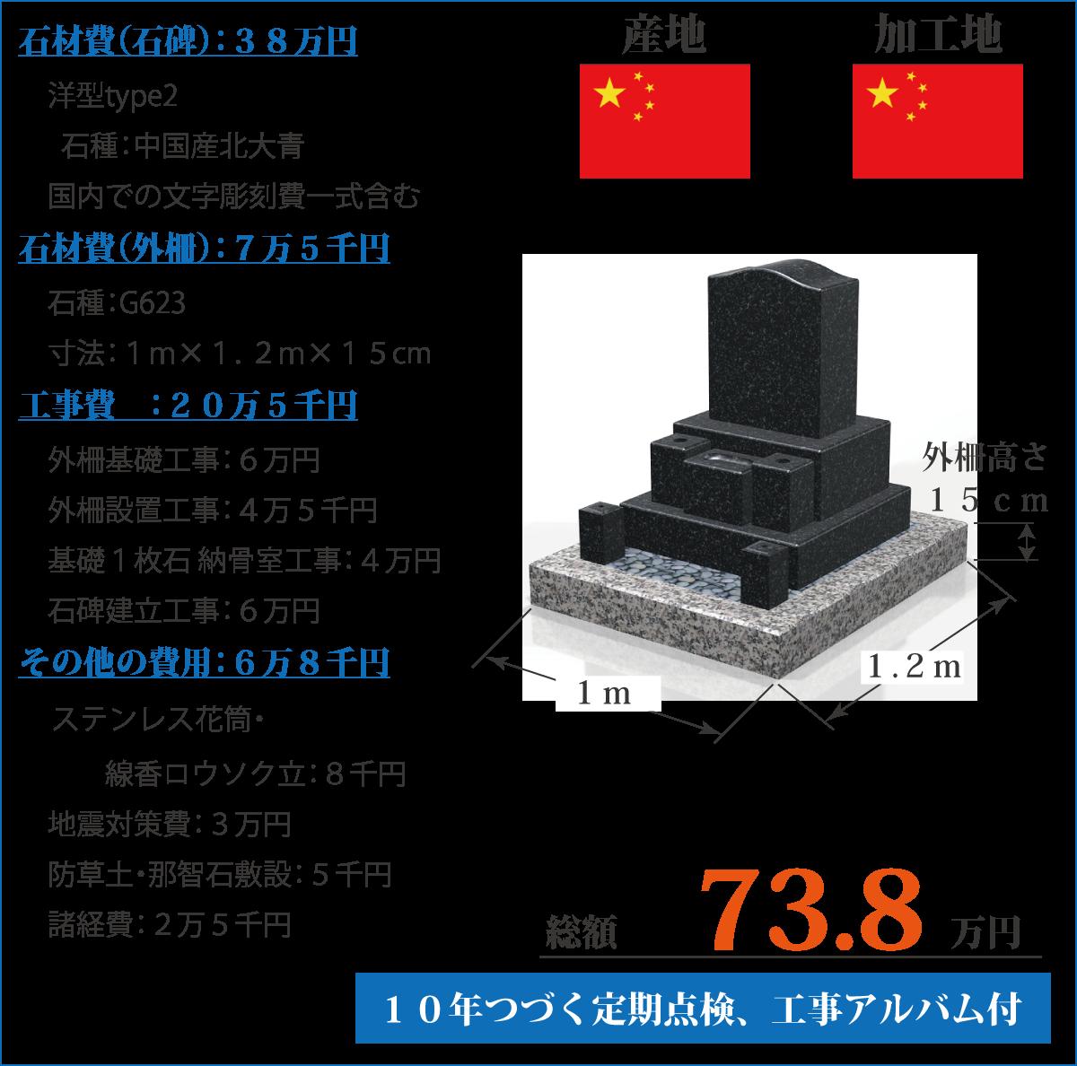 外柵セットの価格、洋型type2:中国産北大青