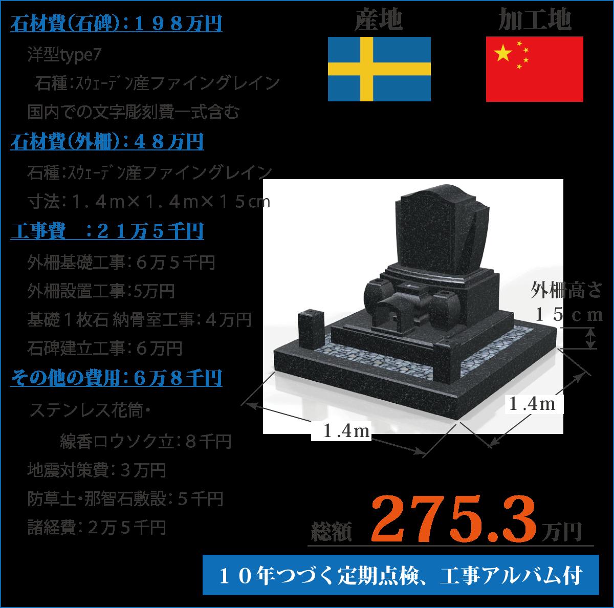 洋型Type7:スウェーデン産ファイングレイン