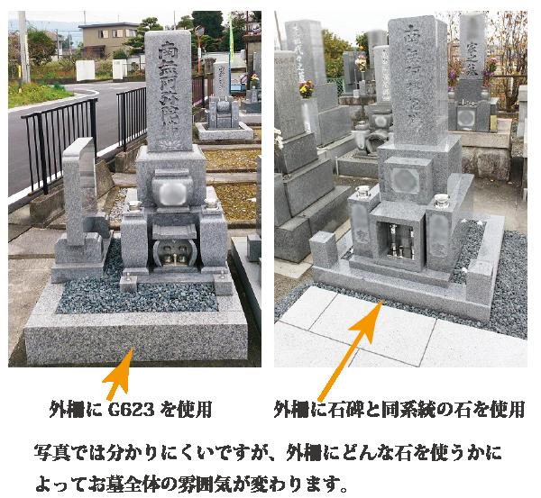 外柵に使う石によってお墓全体の雰囲気が変わる