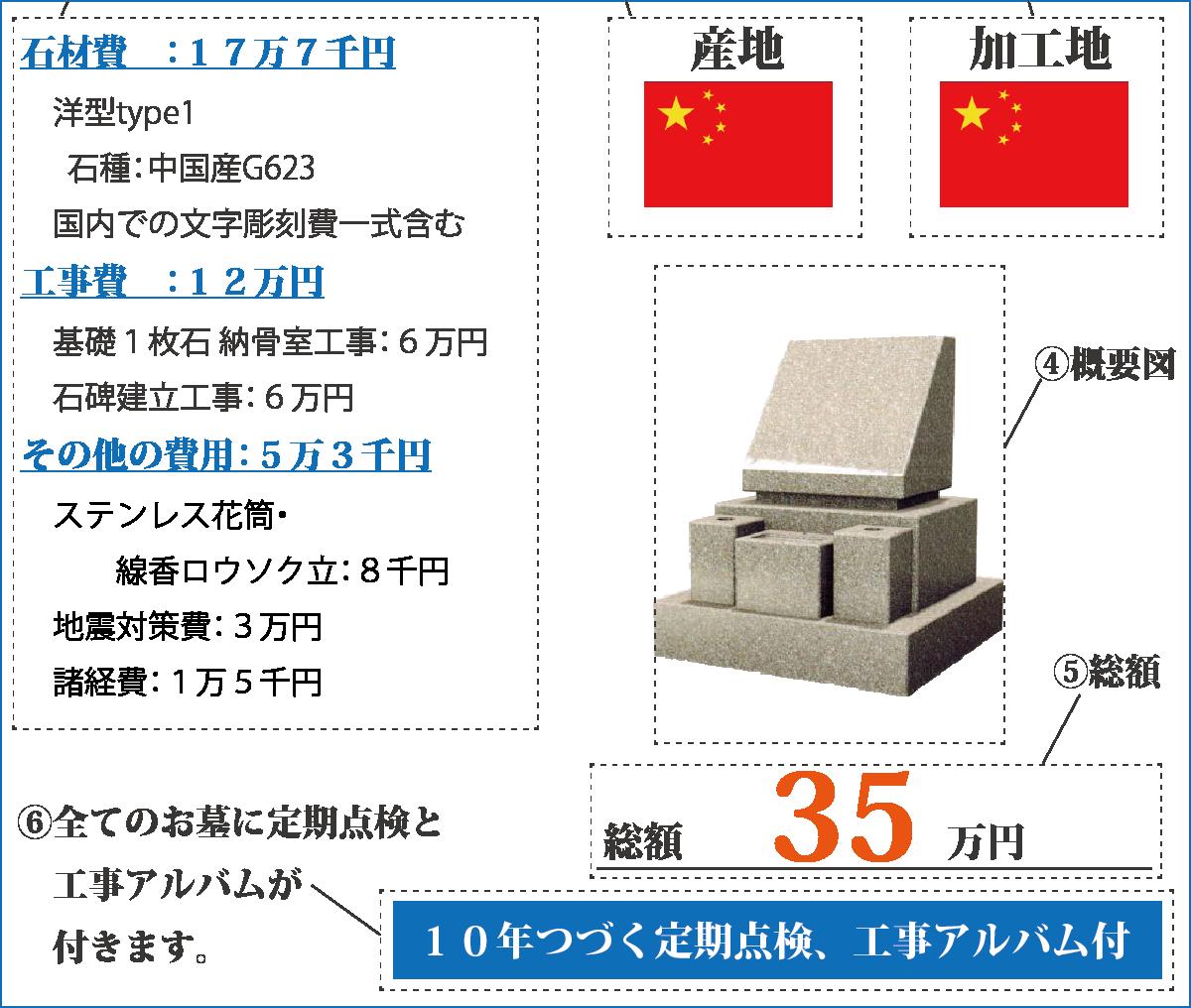 洋型Type1:中国産G623