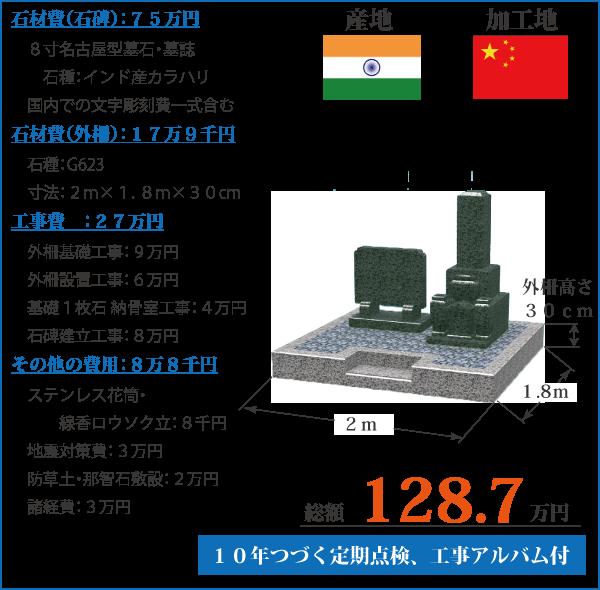 インド産カラハリ墓誌外柵セットの価格