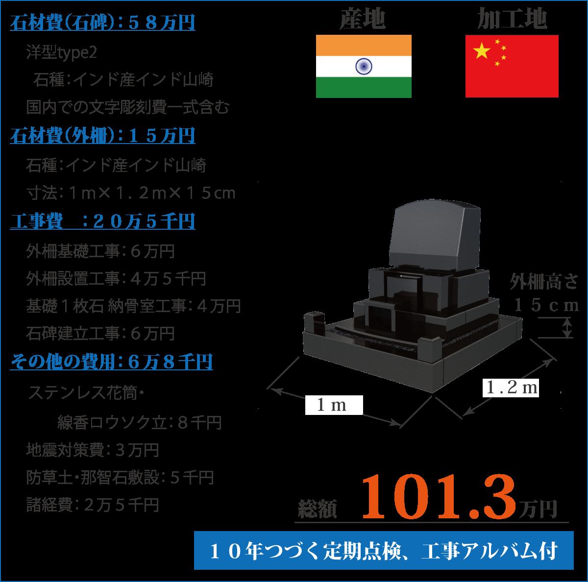 洋型Type3:インド産インド山崎