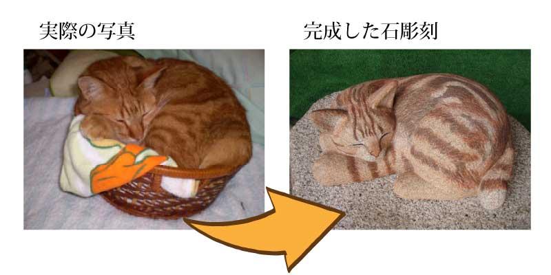 ペットのお墓・石彫刻 例5
